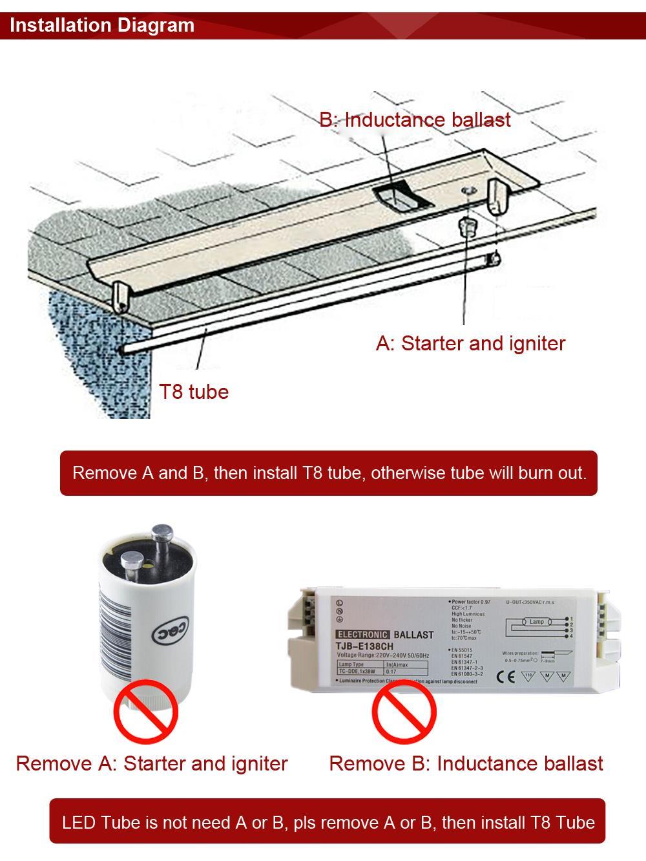 10pcslot led tube t8 1200mm high power led tube light lamp home aeproducttsubject pooptronica Choice Image