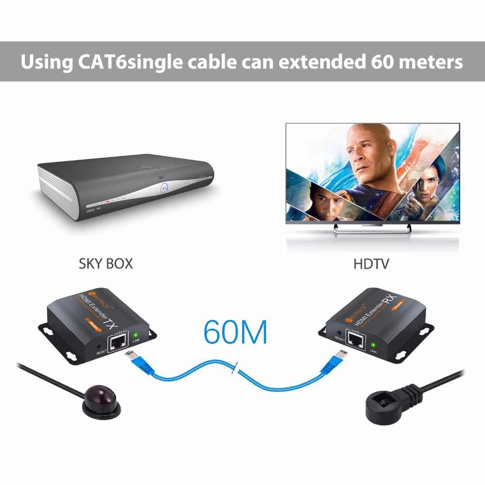 Neoteck extensores hdmi 1080p 50m, repetidor sobre gato 6, gato, 7 ethernet, cabos com função ir rj45 transmissor tx/rx extensor