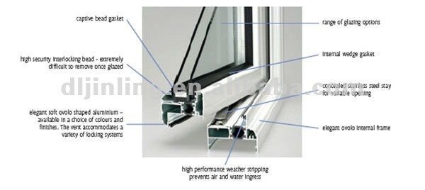 US $155 0 |Double glazing thermal break sliding aluminium alloy window-in  Windows from Home Improvement on Aliexpress com | Alibaba Group