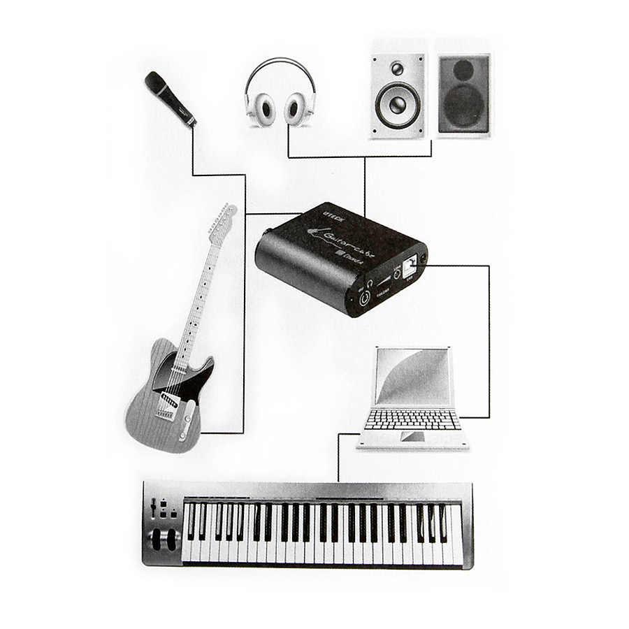 Uteck guitarra cubo asio acord interface de áudio usb di apto para equipamento de guitarra macia jamvox ampitube
