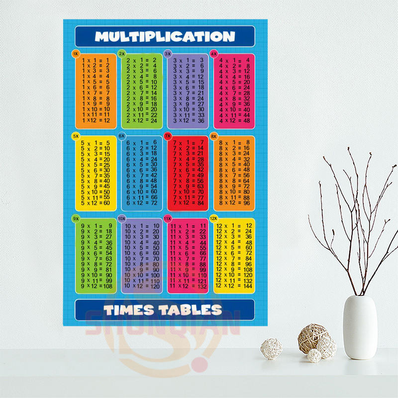Fabric Wall Posters : Times tables poster custom canvas print cloth