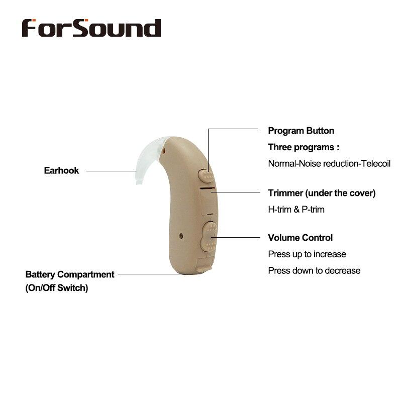 Super Power Digital BTE Hearing Aid H P trimmer 3 Programs Telecoil Like Siemens FAST P FUN P Phonak Hearing Aid Quality   1