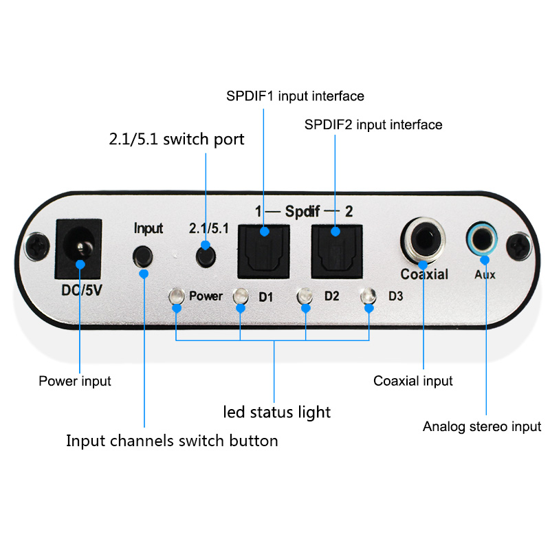 Wiistar 5.1 helidekoodri SPDIF koaksiaalne RCA DTS AC3 digitaalse - Turvalisus ja kaitse - Foto 3