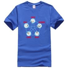 Camiseta piedra, papel, tijeras, lagarto, Spock