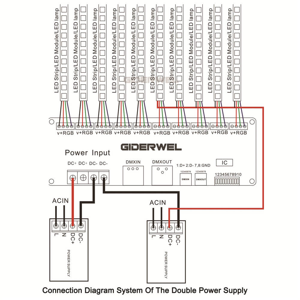 dmx512 wiring diagram