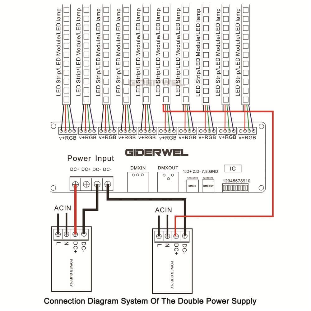 Belden 9727 Dmx Wiring Diagram | Wiring Library