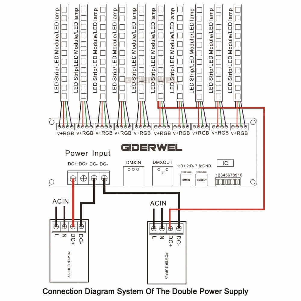 30 канала RGB dmx512 декодер светодиодная полоска dmx контроллер 60A dmx диммер драйвер pwm Вход DC12-24V 30CH dmx декодер управления светом