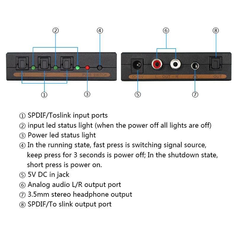 digital to analog decoder WS_M003 interface-800