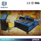 UNICH CNC plasma cut...