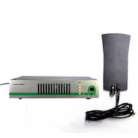AC3 Active Antenna Combiner KIT with Antenna Wing for Professional Stage Performance Extend Your Wireless Audio Signal