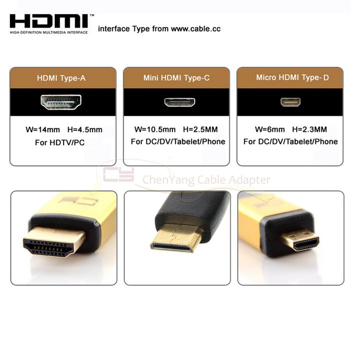 CYFPV Micro HDMI Type D Female-socket & male-Straight & male-Up & - Computer kabels en connectoren - Foto 2