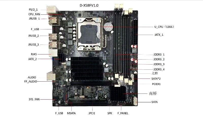 X58-3