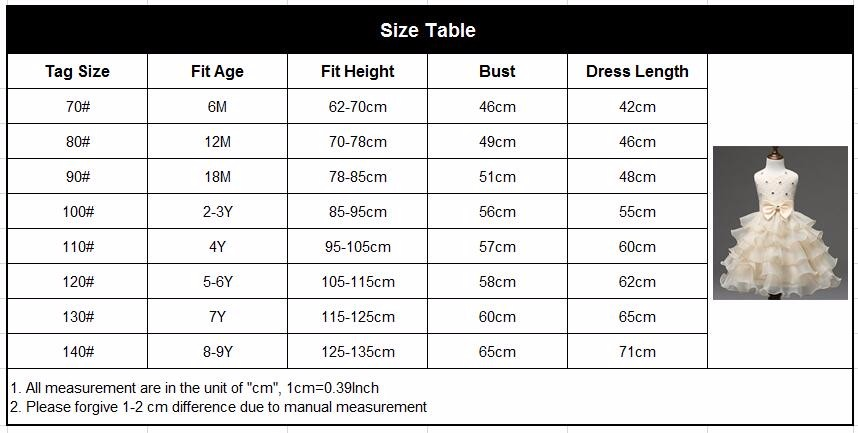 size table