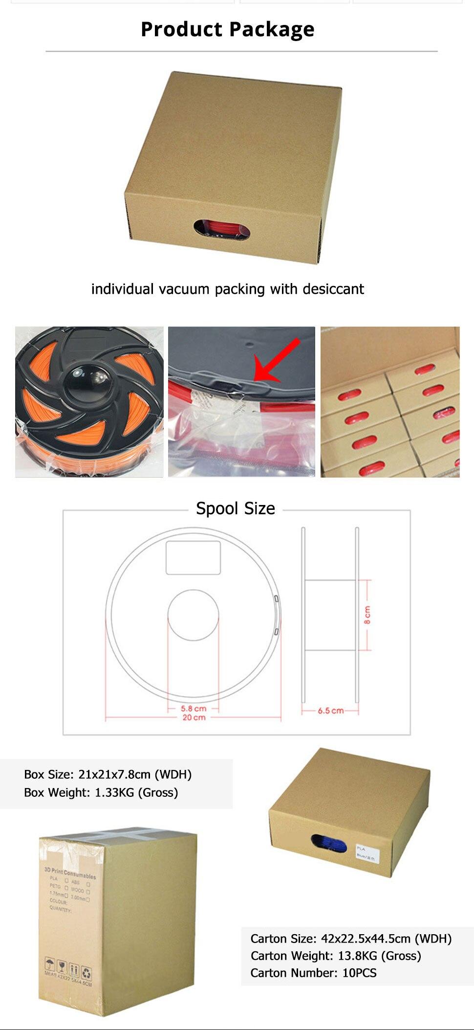 Cheap Materiais de impressão 3D