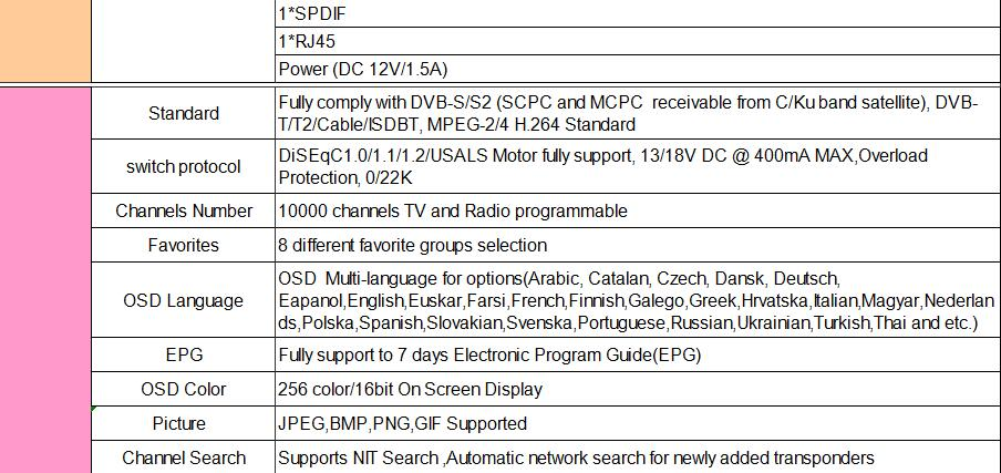 Gtmedia GTC Ship from Brasil Android 6 0 DVB-S2/T2/C/ISDBT Satellite  Receiver Smart TV BOX 2GB 16GB support IPTV H 265 4k