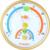 Termômetros Digitais Sonda de Pesca Para O Banho Do Bebê Monitor Do Bebê Bebês De Plástico Bebetter Household Termômetros Digitais