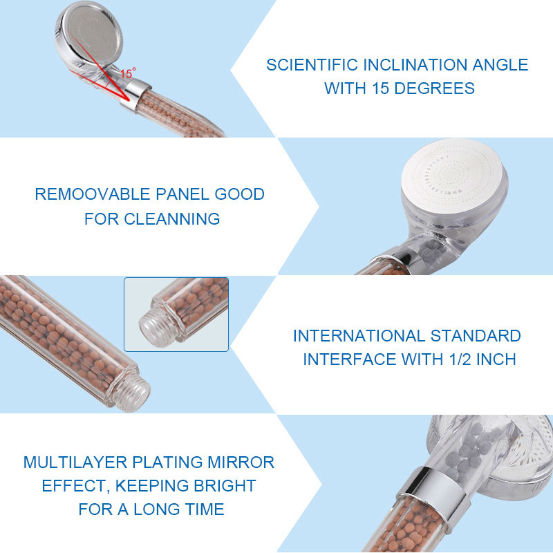 Shower Head Filter, Purifier & Ionizer - SPA Head Shower with Water-saving 1