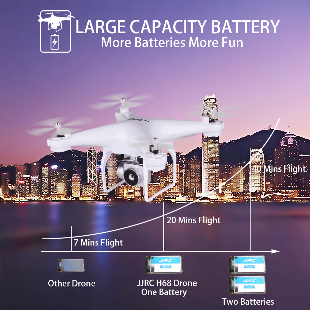 18 INKPOT RC Drone Quadcopter JJRC H68 With 7P Wifi Camera RC Helicopter min Flying Time Professional Drone Quadrocopter 7