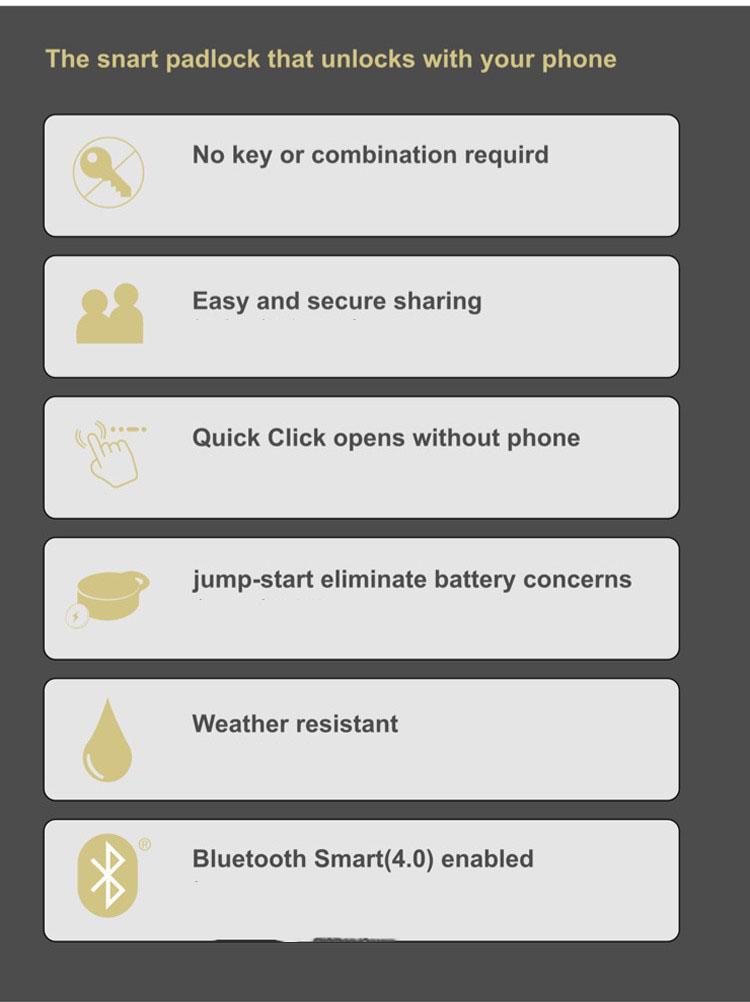 Bluetooth 4.0 Software