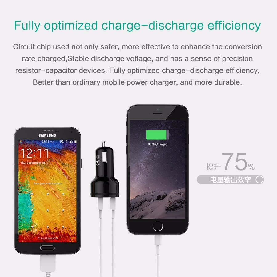 Imount Car Holder Smartphone Universal With Dual Usb Charger Hd12 Orico Ucl 2u 24a Untuk Handphone Harga For