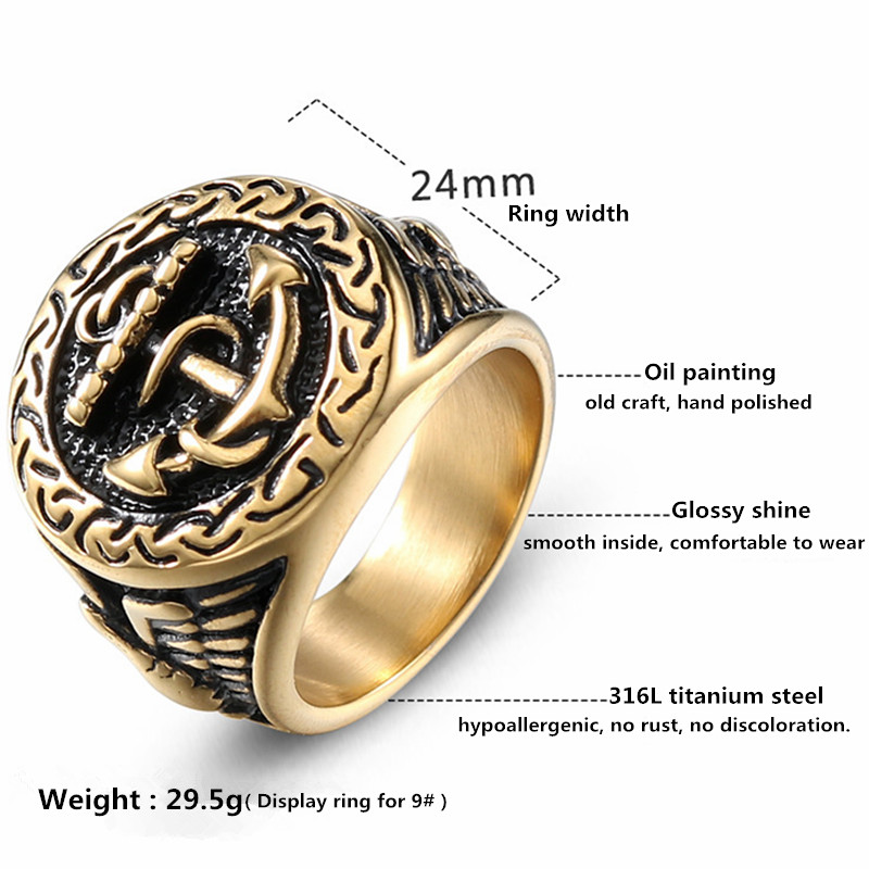 anchor ring size