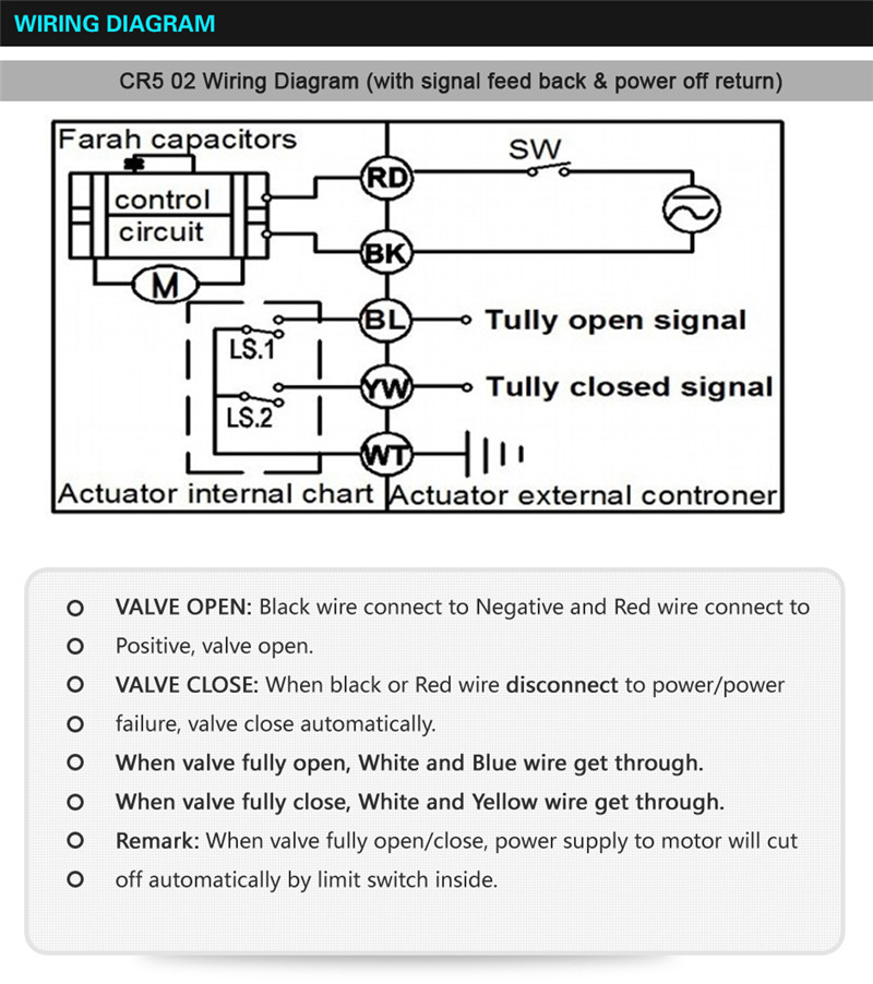 wiring diagram dayton reversible motor 2001 ford explorer sport power window 24v to ac dc data schema 9v 2 wires or 5 normally open closed dn32