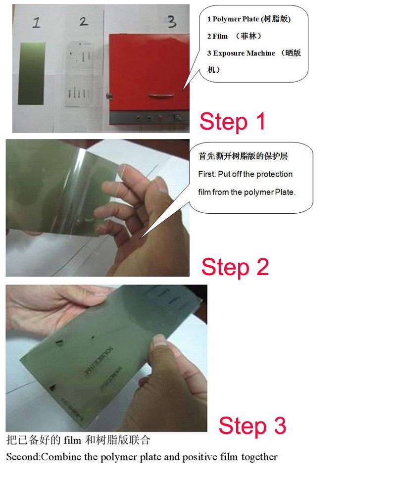 Polymer plate process 1
