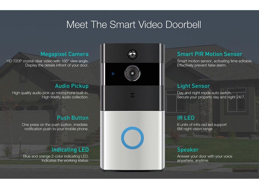 Video Doorbell  (2)