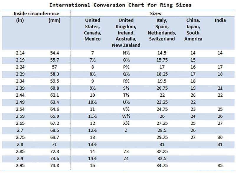 International-Conversion-Chart-for-Ring-Sizes