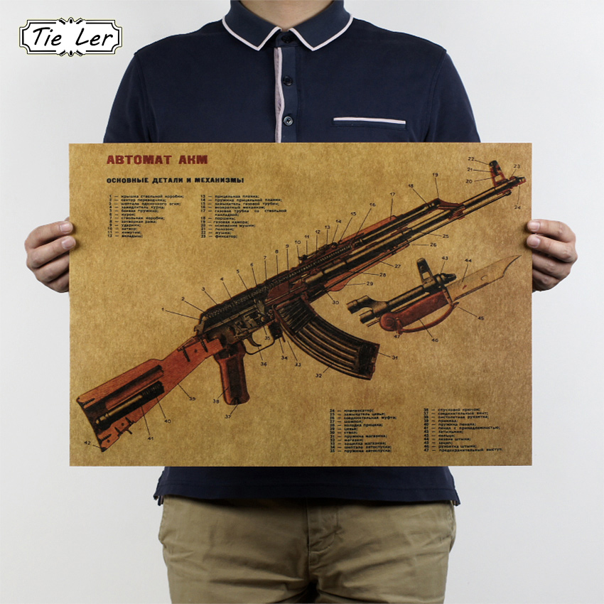 Online Buy Wholesale posters from China posters