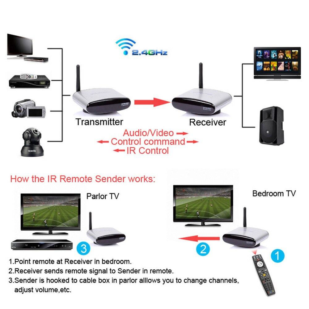 Wireless Digital AV RCA Audio Video Transmitter Receiver Sender + IR Repeater Extended For Home TV DVD Satellite Cable Reciver