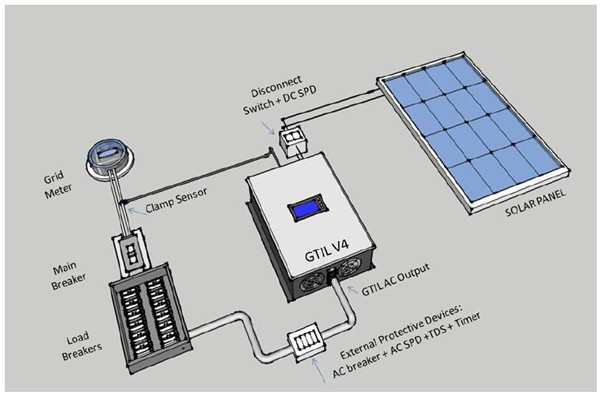 HTB1uhcENFXXXXXrXVXXq6xXFXXXO - 1000W MPPT Solar Grid Tie Power Inverter with Limiter Sensor DC 22-60V / 45-90V to AC 110V 120V 220V 230V 240V connected system