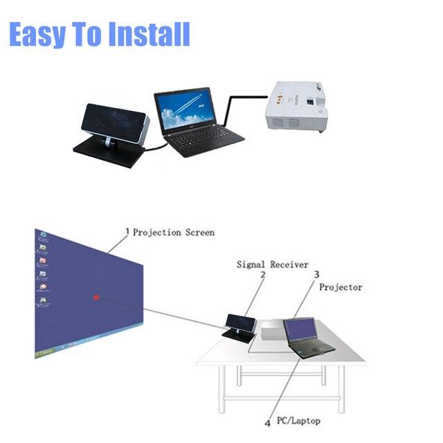 Haute qualité puissant logiciel Oway fabricant Portable interactif tableau blanc éducation outils d'enseignement enfants conseil 2