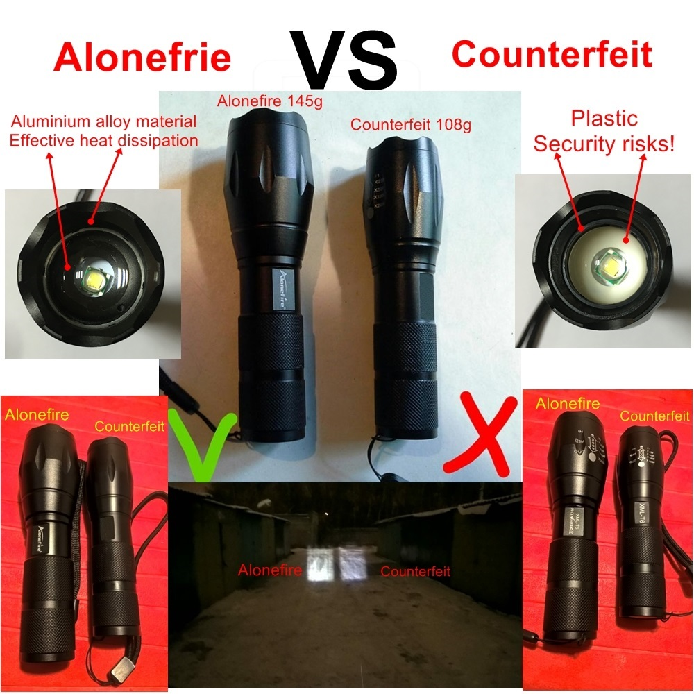 Купить с кэшбэком AloneFire E17 most Powerful Tactical LED flashlight T6 L2 V6 Zoomable high power torch Camping Lanterna Zaklamp