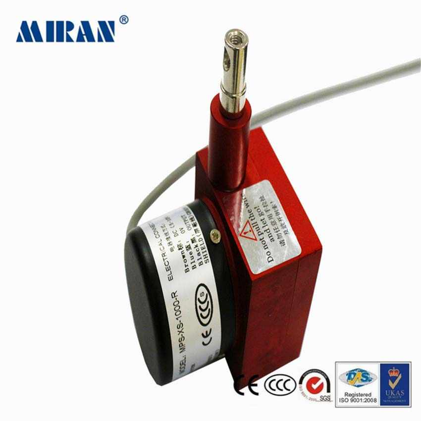 Detail Feedback Questions about Miran Small Size MPS Draw