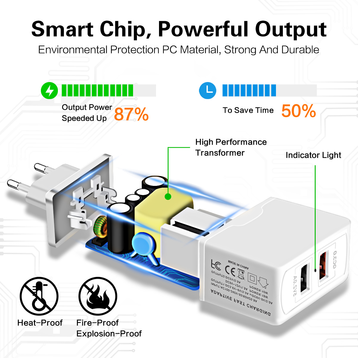 Image 5 - FONKEN Dual USB Charger 28W Quick Charge 3.0 QC3.0 Fast Phone Charger 2 Port Portable Wall Adapter for Android Mobile Tablet-in Mobile Phone Chargers from Cellphones & Telecommunications