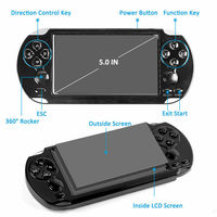 "32/64/128 Bit 5"" LCD X9 - 16G Handheld Console - TF Card for GBA/NES with 10,000 Games  2"