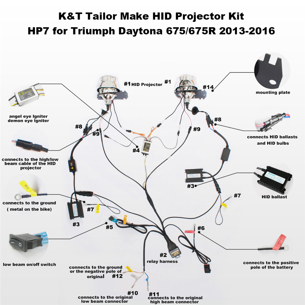 medium resolution of  kt bi xenon projector lens suitable for triumph daytona 675 675r 2013 2014 2015 2016 angel