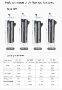 Image 2 - Sunsun GRECH аквариум ультрафиолетовый УФ фильтр бактериальные водоросли убийца лампа чашка 803 805 807 809