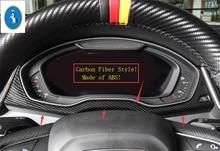 цены Yimaautotrims Center Console Dashboard Instrument Panel Cover Trim / Matte / Carbon Fiber Colors Fit For Audi Q5 2018 2019 ABS