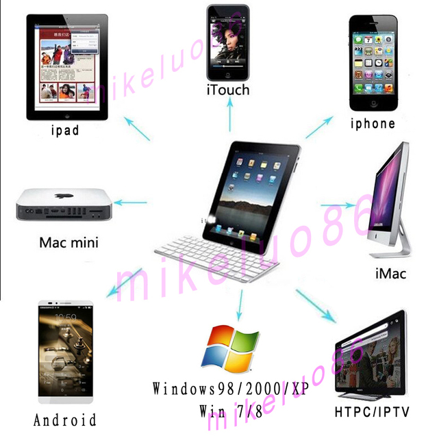 Wholesale Portable Bluetooth 3.0 Wireless Keyboard Layout For PC Computer Laptop Tablet Smart Phone and For Macbook iPad