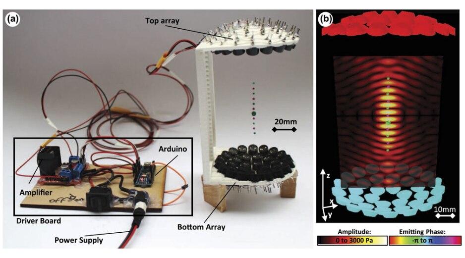 Nivelateur acoustique bricolage Simple et abordable TinyLev Portable tracteur acoustique lévitation ultrasonique Kits imprimés 3D