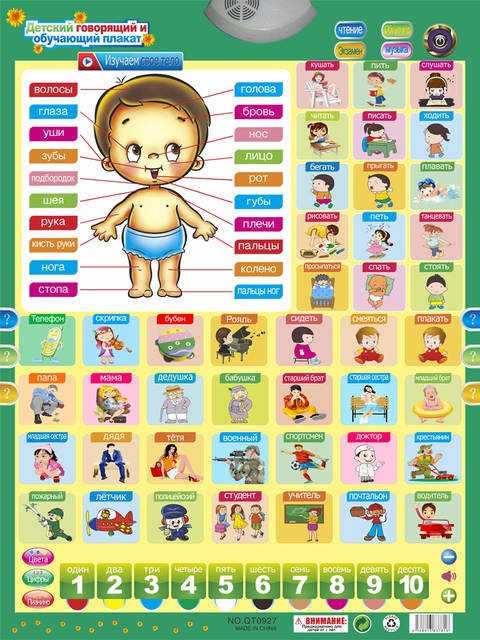 2018 Russian kids Educational toys Phonic Wall Hanging Chart Russian people  Phonetic Sound Chart Russian Toy learning machine