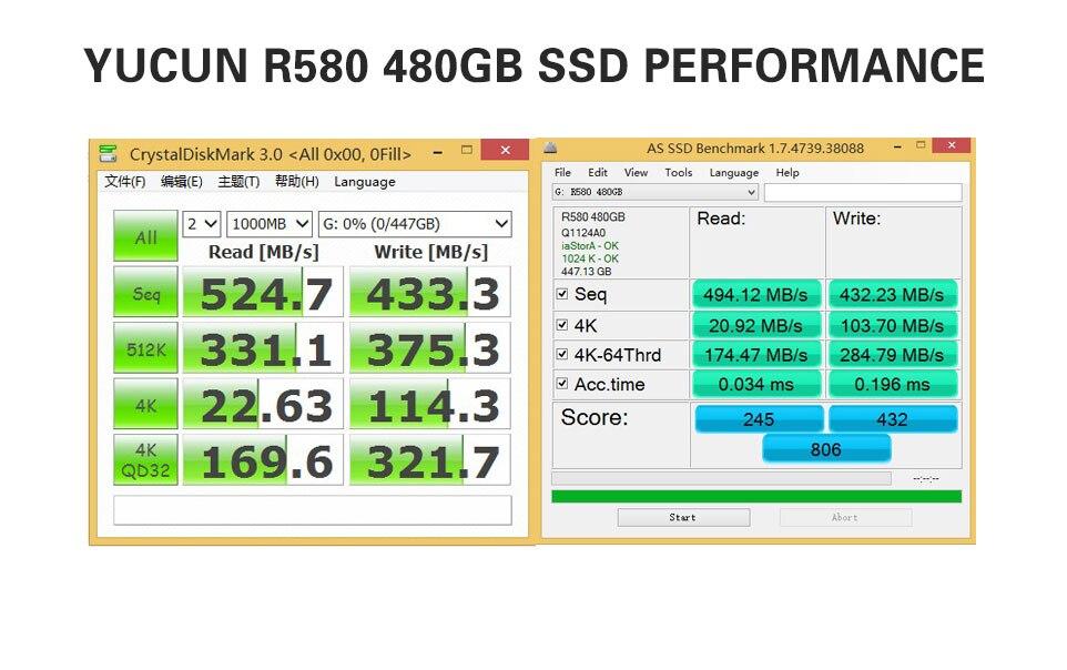R580-480GB
