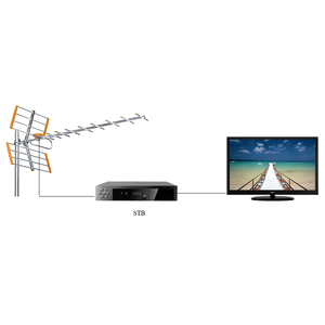 Image 3 - Antena Digital HD para TV al aire libre, con Cable de 15m para DVBT2, HDTV, ISDBT, ATSC, señal de alta ganancia, antena de TV al aire libre