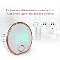 PM2.5 Detector Digital Air Quality Monitor Indoor Haze Dust PM2.5 Meter Detector Air Monitor Air Particle Counter HT 403