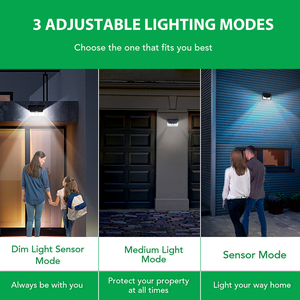 Image 5 - Mpow 24 LED solar lighting 4 pcs IP65  Wide Angle Security Motion Sensor Light with 3 Modes Motion Activated for outdoor Garden