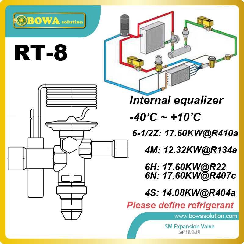 RT-8 expansion valve primary function of these devices is to equalize high-to-low side pressures during the off cycle on systems amira sabet el mahrouky improvement of jute packages to resist insects during crops storage