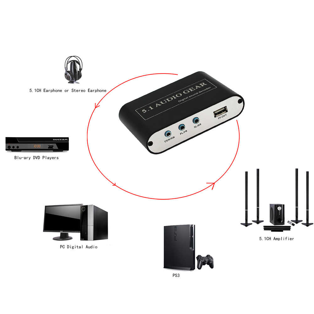 Digital Ke Analog 5.1 Peralatan Audio Adaptor RCA Dolby AC3 DTS dengan Optical Coaxial Audio Input Output Uni Eropa atau Kami atau AU atau UK Plug