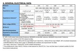 Image 4 - 100 sztuk 1206 SMD Chip wielowarstwowy kondensator ceramiczny 0.5pF   100uF 10pF 100pF 1nF 10nF 15nF 100nF 0.1uF 1uF 2.2uF 4.7uF 10uF 47uF